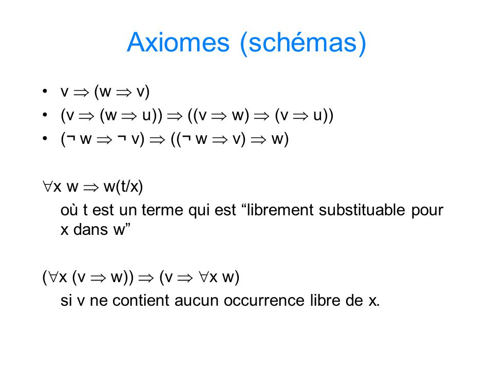 Axiomes (schémas) v (w v) (v (w u)) ((v w) (v u)) (¬ w ¬ v) ((¬ w v) w) x w w(t/x) où t est un terme qui est librement substituable pour x dans w ( x