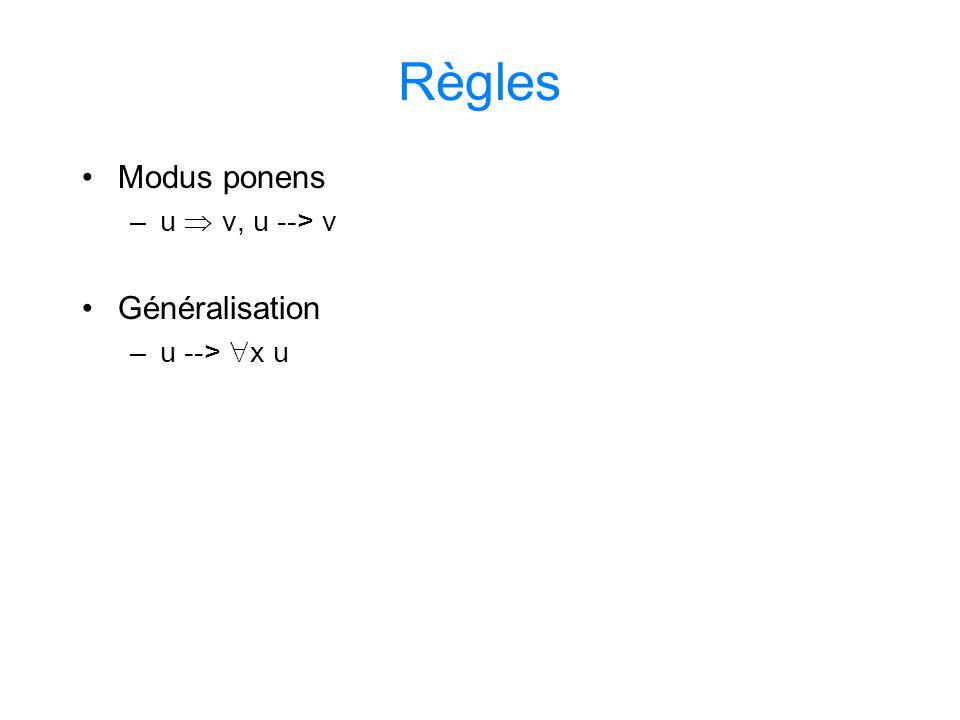 Règles Modus ponens –u v, u --> v Généralisation –u --> x u