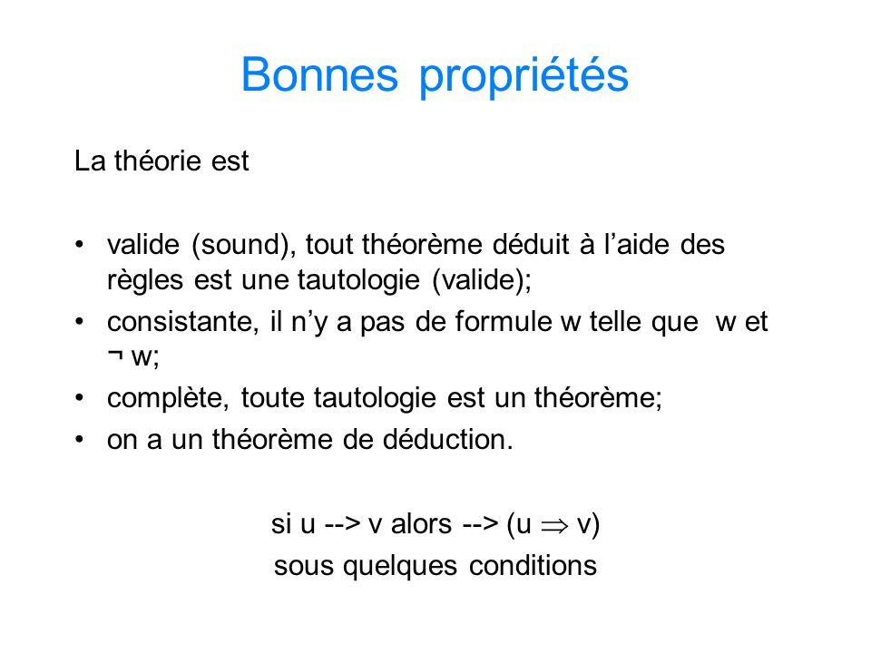 Bonnes propriétés La théorie est valide (sound), tout théorème déduit à laide des règles est une tautologie (valide); consistante, il ny a pas de form