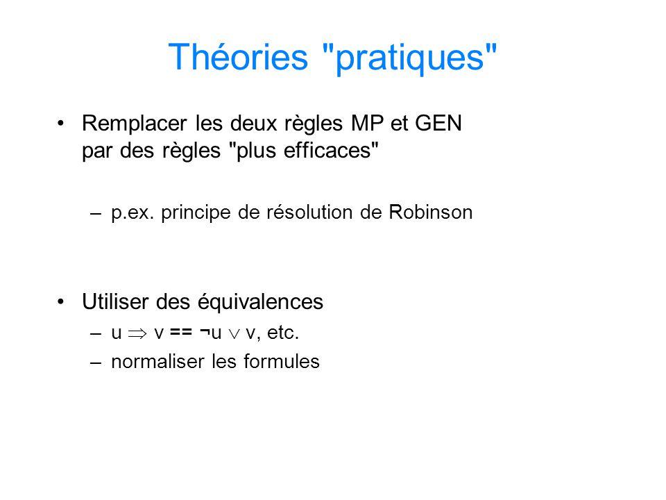 Théories