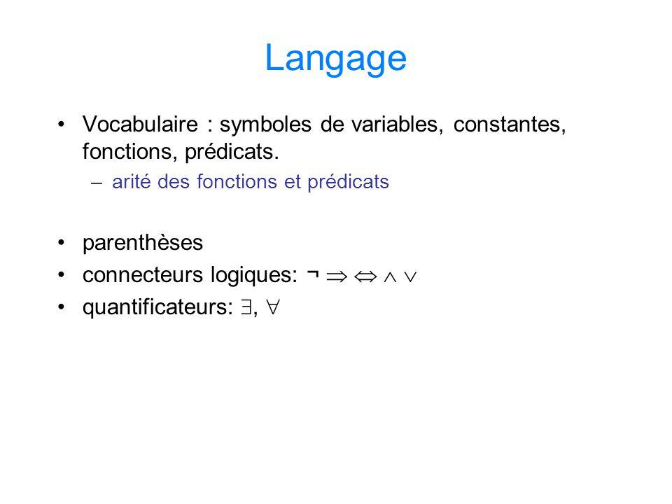 Langage Vocabulaire : symboles de variables, constantes, fonctions, prédicats. –arité des fonctions et prédicats parenthèses connecteurs logiques: ¬ q
