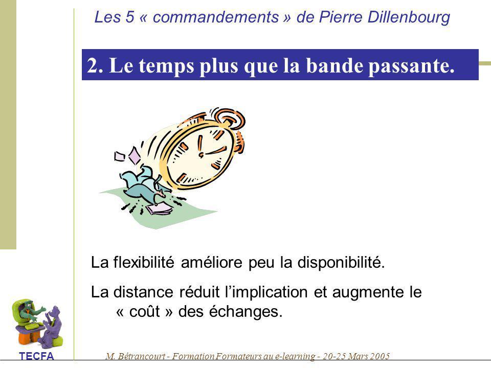 M. Bétrancourt - Formation Formateurs au e-learning - 20-25 Mars 2005 TECFA 2. Le temps plus que la bande passante. La flexibilité améliore peu la dis