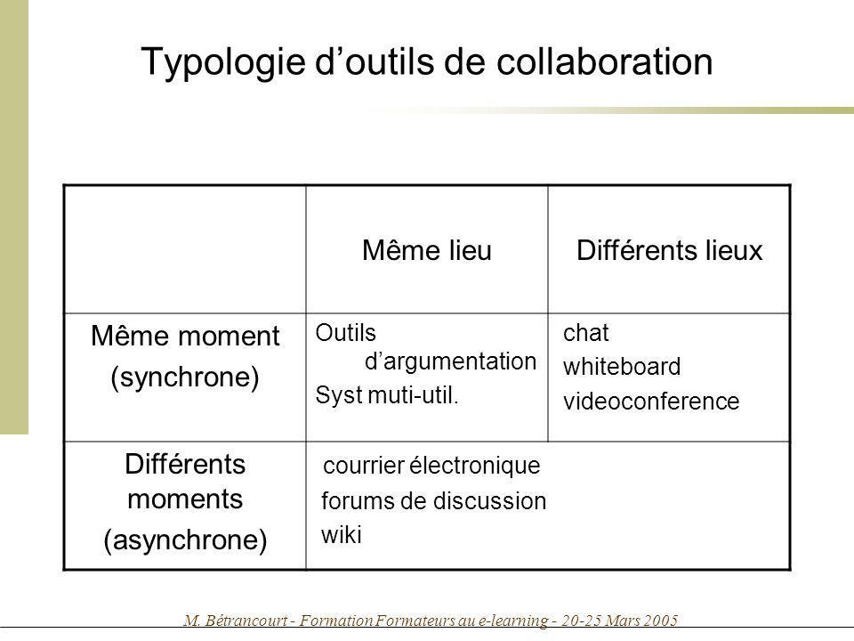 M. Bétrancourt - Formation Formateurs au e-learning - 20-25 Mars 2005 Typologie doutils de collaboration Même lieuDifférents lieux Même moment (synchr