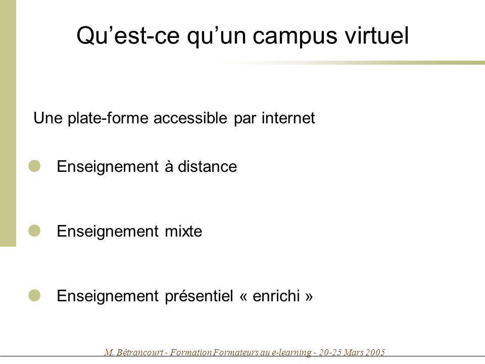 M. Bétrancourt - Formation Formateurs au e-learning - 20-25 Mars 2005 Quest-ce quun campus virtuel Une plate-forme accessible par internet Enseignemen