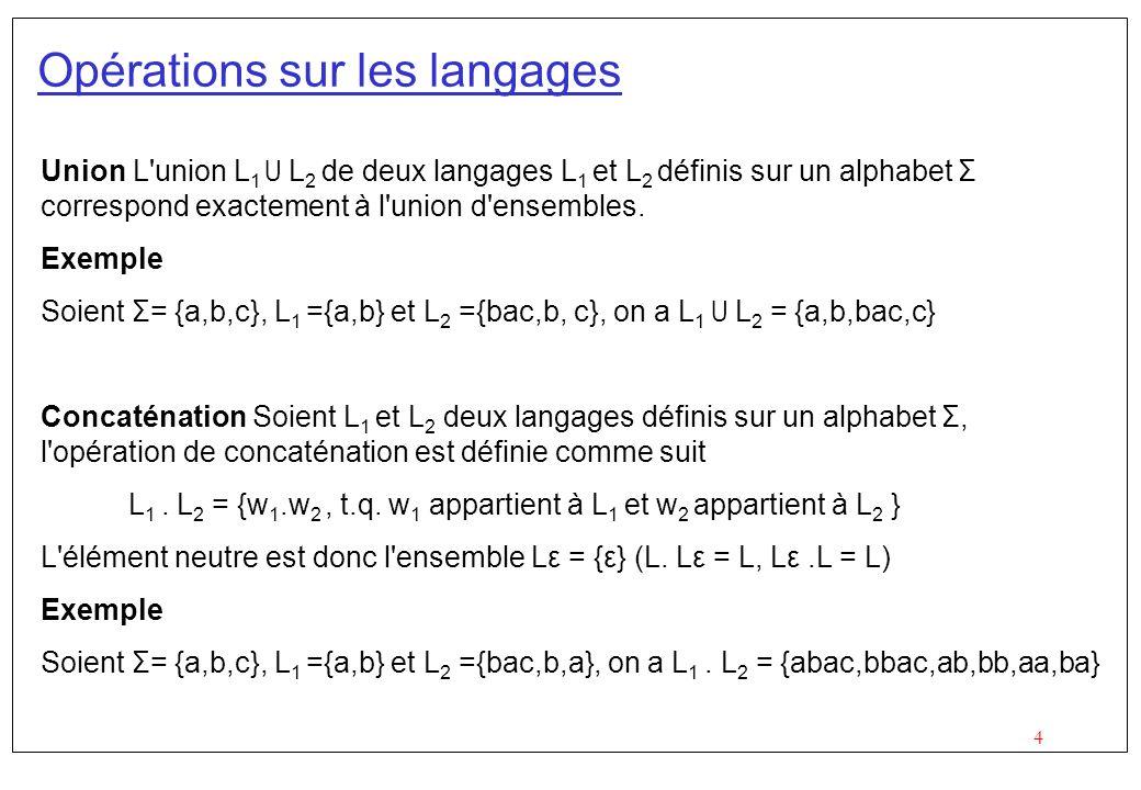 15 Exercices : expressions rationnelles Exercice 3 Expressions régulières Français Décrire en français le langage dénoté par les expressions régulières suivantes : (a|b)*b(a|b)*a(a|b)* Toutes les chaînes de a et de b qui ne correspondent pas à a*b*.