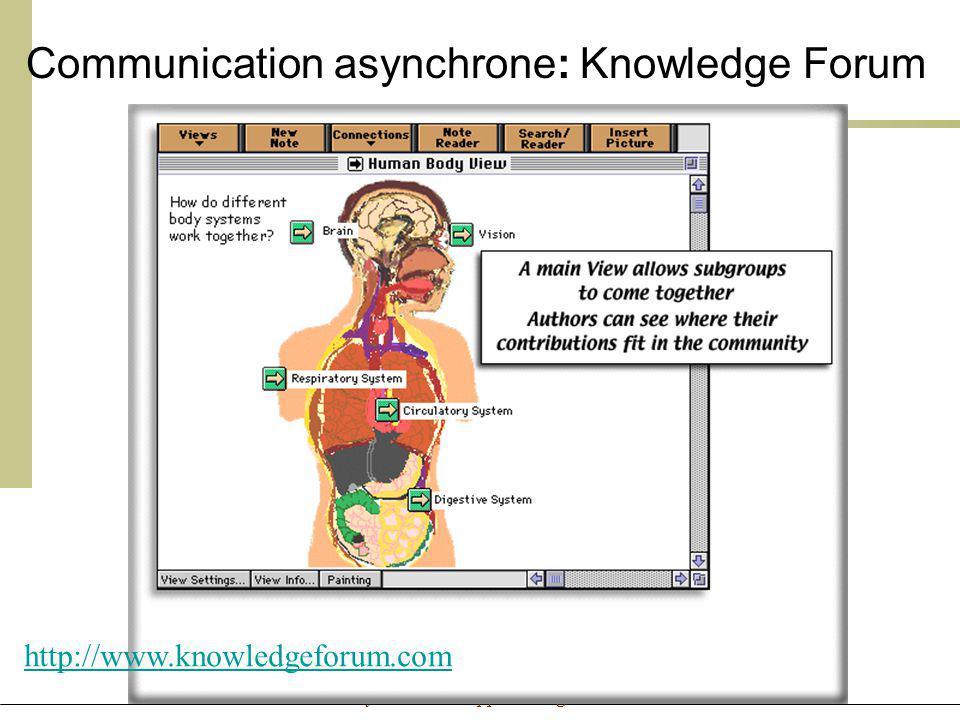 Cours Environnements Informatisés dApprentissage -4/05/2005 - M. Bétrancourt http://www.knowledgeforum.com Communication asynchrone: Knowledge Forum
