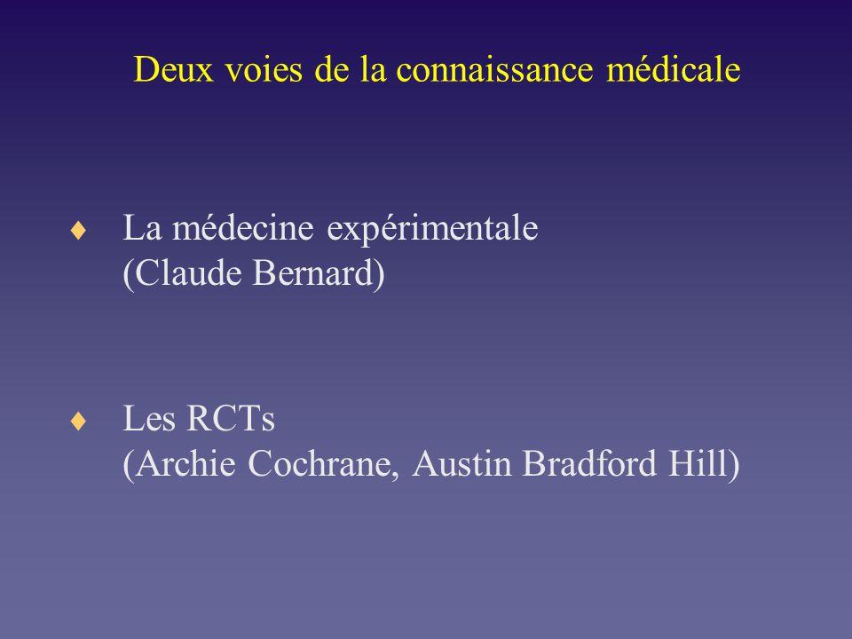Deux voies de la connaissance médicale La médecine expérimentale (Claude Bernard) Les RCTs (Archie Cochrane, Austin Bradford Hill)