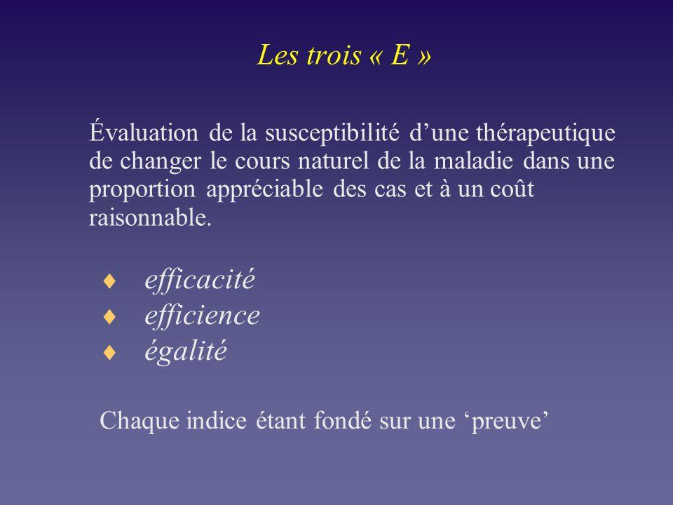 Les trois « E » efficacité efficience égalité Chaque indice étant fondé sur une preuve Évaluation de la susceptibilité dune thérapeutique de changer l