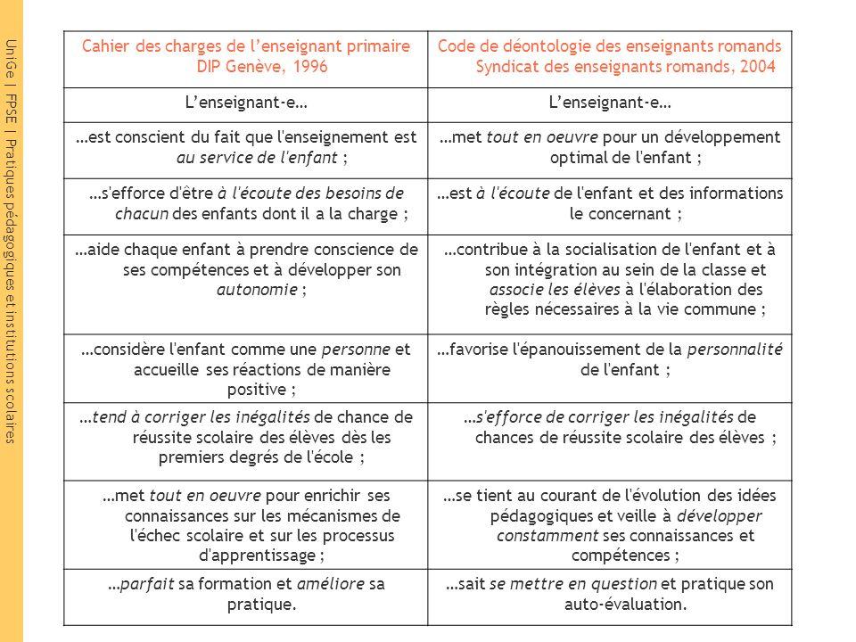 UniGe   FPSE   Pratiques pédagogiques et institutions scolaires Références Bourdieu, P.