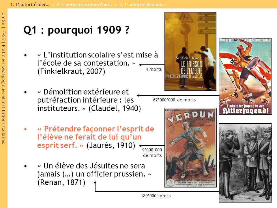 UniGe | FPSE | Pratiques pédagogiques et institutions scolaires Q1 : pourquoi 1909 ? « Linstitution scolaire sest mise à lécole de sa contestation. »