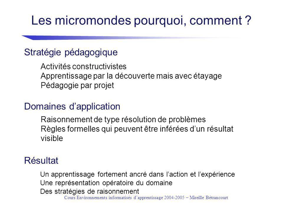 Cours Environnements informatisés dapprentissage 2004-2005 – Mireille Bétrancourt Pour aller plus loin Voir la rubrique pointeurs, notamment les intro généralespointeurs Voir les infos complémentaires dans la rubrique micromondes.micromondes