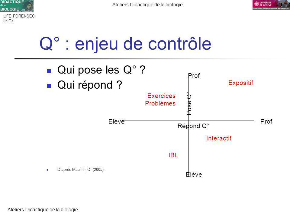 IUFE FORENSEC UniGe Ateliers Didactique de la biologie Q° : enjeu de contrôle Qui pose les Q° ? Qui répond ? Daprès Maulini, O. (2005). Répond Q° Pose