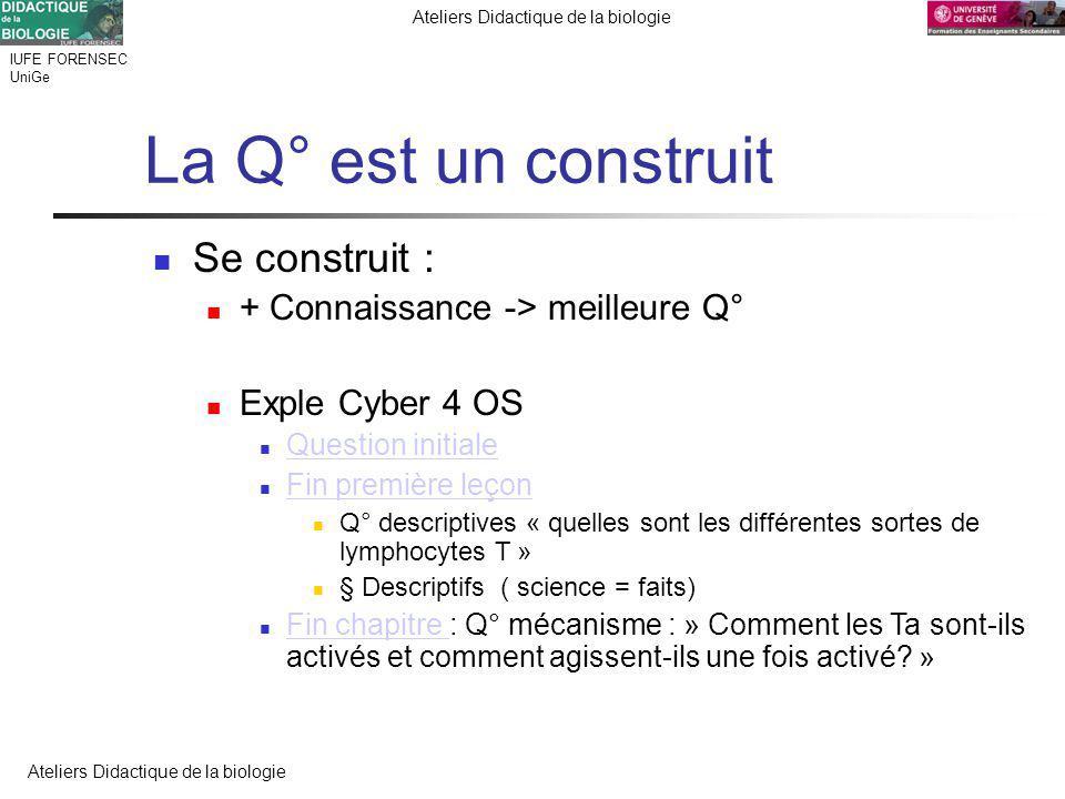IUFE FORENSEC UniGe Ateliers Didactique de la biologie La Q° est un construit Se construit : + Connaissance -> meilleure Q° Exple Cyber 4 OS Question