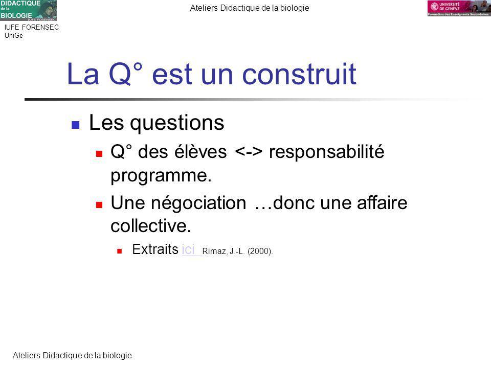 IUFE FORENSEC UniGe Ateliers Didactique de la biologie La Q° est un construit Les questions Q° des élèves responsabilité programme. Une négociation …d