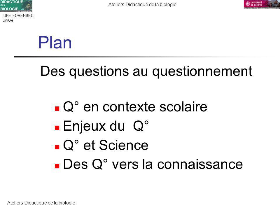 IUFE FORENSEC UniGe Ateliers Didactique de la biologie Plan Des questions au questionnement Q° en contexte scolaire Enjeux du Q° Q° et Science Des Q°