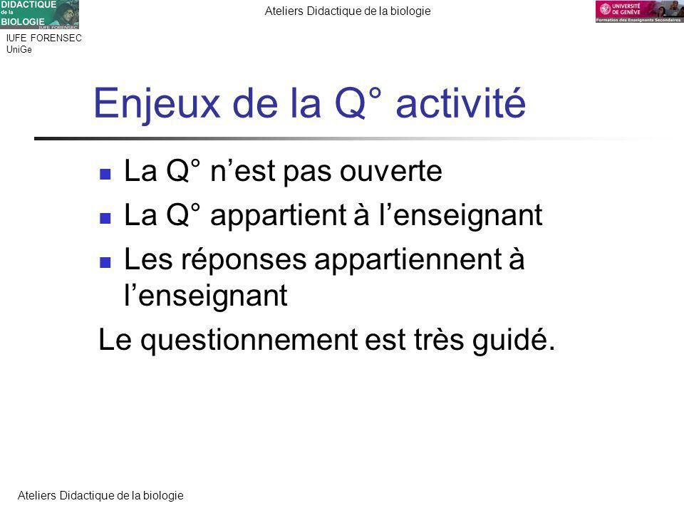 IUFE FORENSEC UniGe Ateliers Didactique de la biologie Enjeux de la Q° activité La Q° nest pas ouverte La Q° appartient à lenseignant Les réponses app