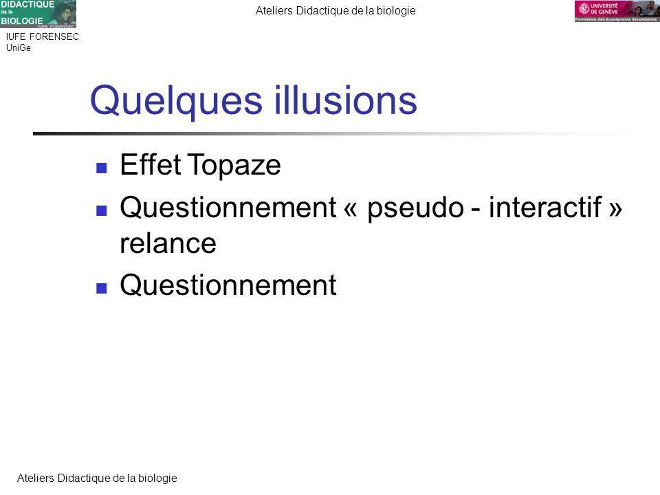 IUFE FORENSEC UniGe Ateliers Didactique de la biologie Quelques illusions Effet Topaze Questionnement « pseudo - interactif » relance Questionnement