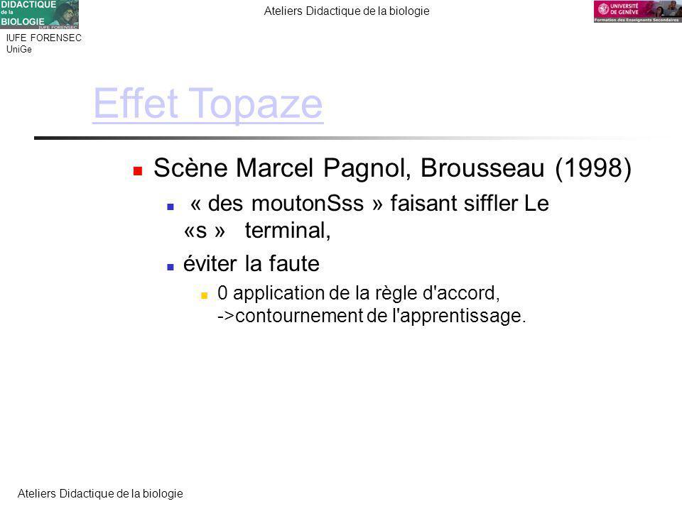 IUFE FORENSEC UniGe Ateliers Didactique de la biologie Effet Topaze Scène Marcel Pagnol, Brousseau (1998) « des moutonSss » faisant siffler Le «s » te