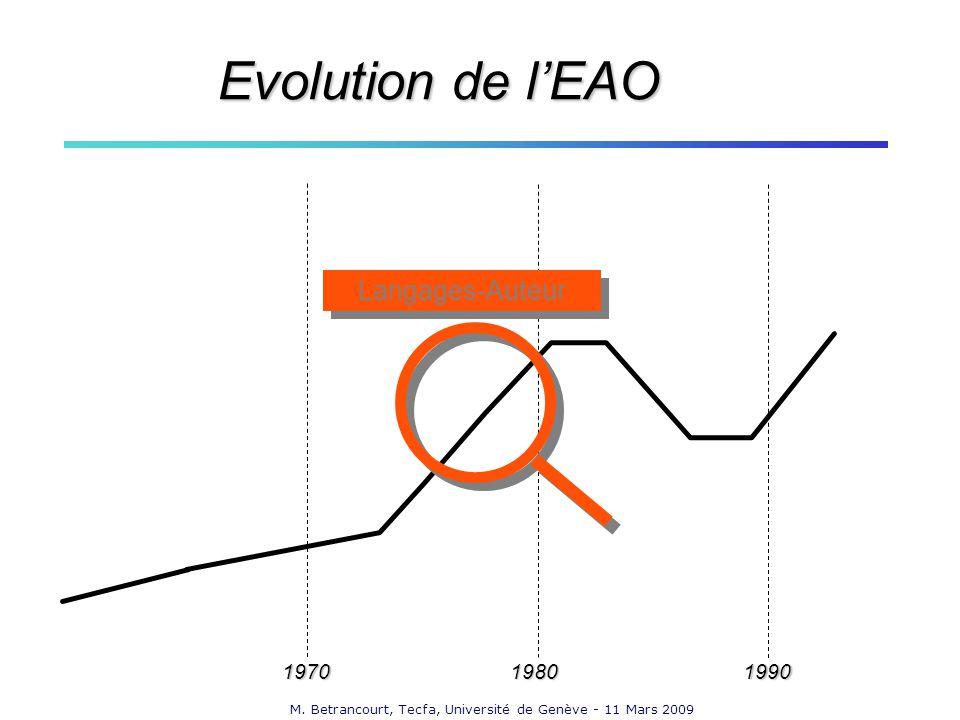 M. Betrancourt, Tecfa, Université de Genève - 11 Mars 2009 197019801990 Langages-Auteur Evolution de lEAO