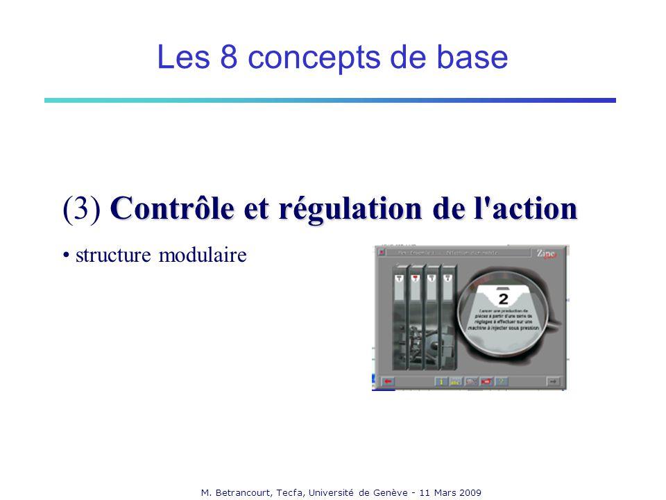 M. Betrancourt, Tecfa, Université de Genève - 11 Mars 2009 Contrôle et régulation de l'action (3) Contrôle et régulation de l'action structure modulai