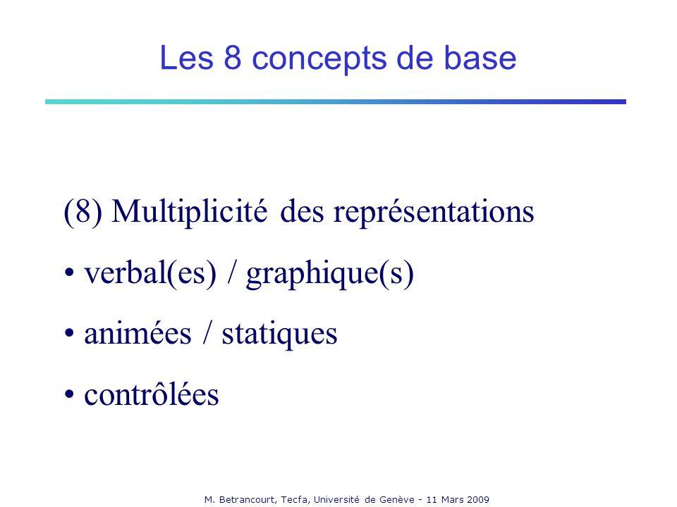 M. Betrancourt, Tecfa, Université de Genève - 11 Mars 2009 (8) Multiplicité des représentations verbal(es) / graphique(s) animées / statiques contrôlé