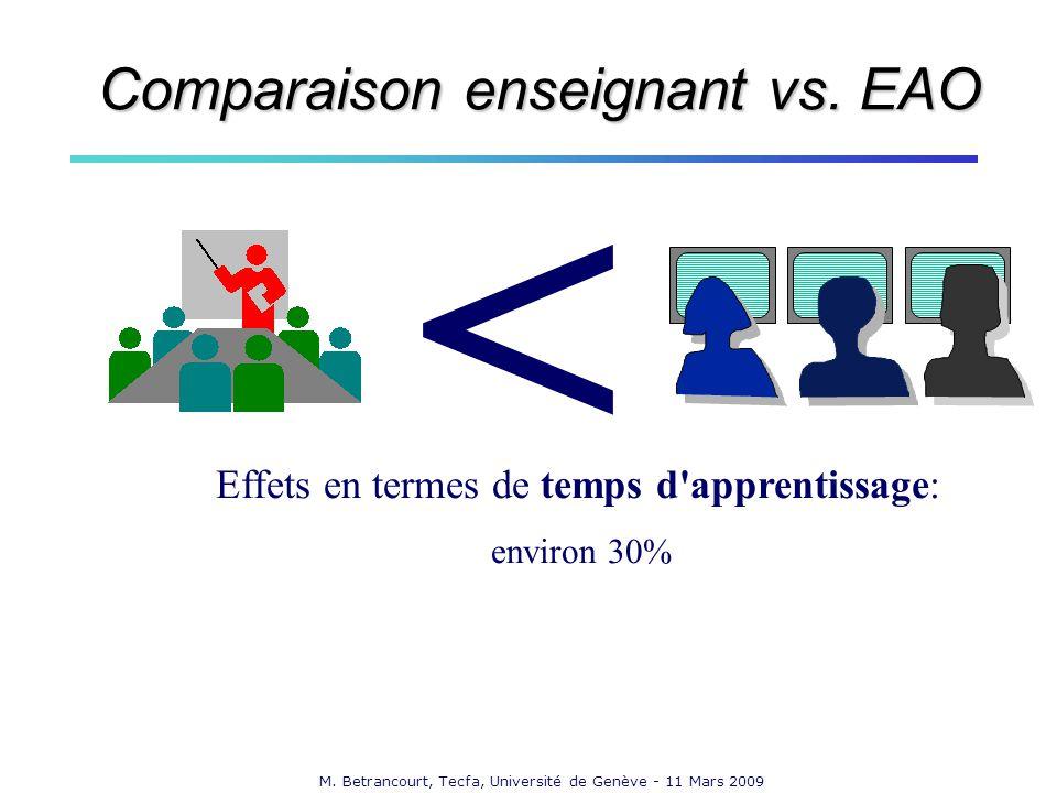 M. Betrancourt, Tecfa, Université de Genève - 11 Mars 2009 Effets en termes de temps d'apprentissage: environ 30% < Comparaison enseignant vs. EAO