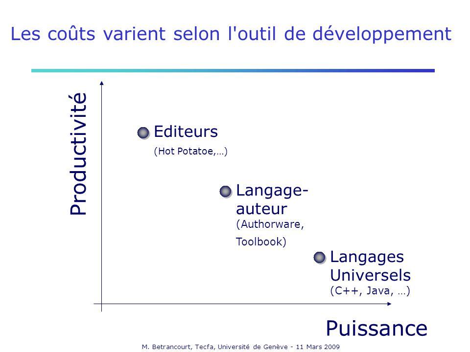 M. Betrancourt, Tecfa, Université de Genève - 11 Mars 2009 Puissance Productivité Langages Universels (C++, Java, …) Editeurs (Hot Potatoe,…) Langage-