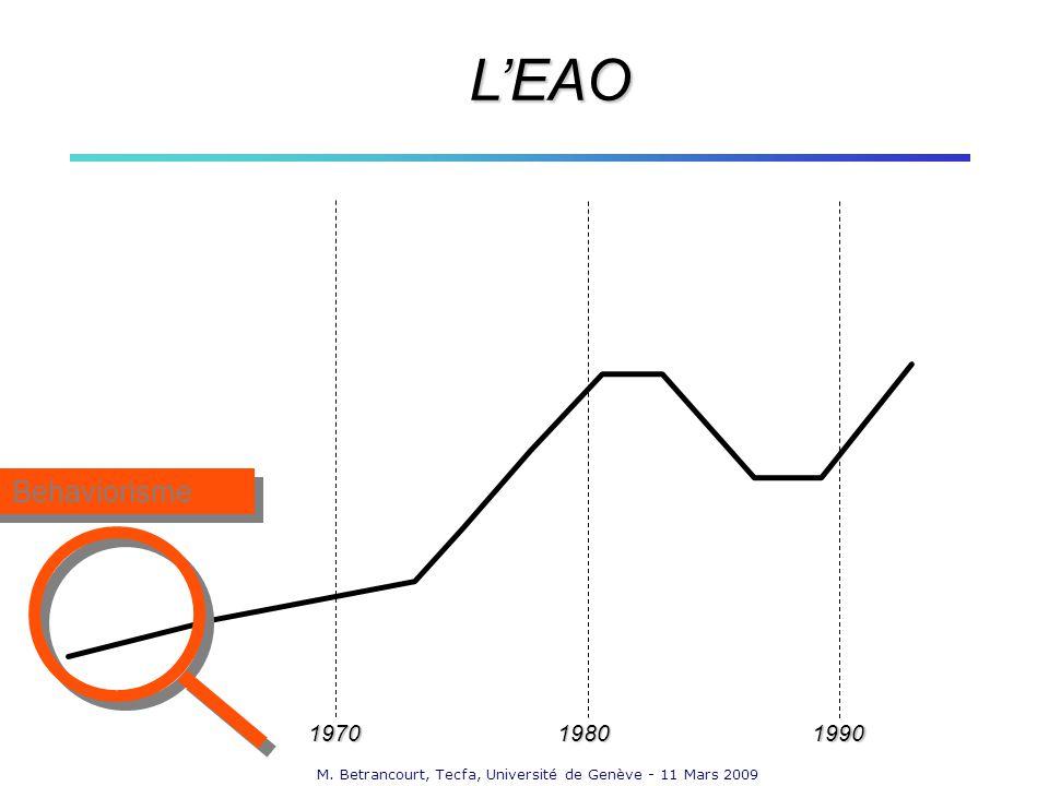 M. Betrancourt, Tecfa, Université de Genève - 11 Mars 2009 197019801990 LEAO Behaviorisme