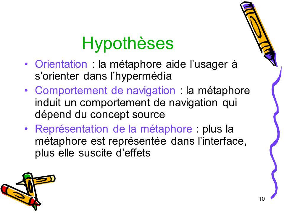 10 Hypothèses Orientation : la métaphore aide lusager à sorienter dans lhypermédia Comportement de navigation : la métaphore induit un comportement de navigation qui dépend du concept source Représentation de la métaphore : plus la métaphore est représentée dans linterface, plus elle suscite deffets