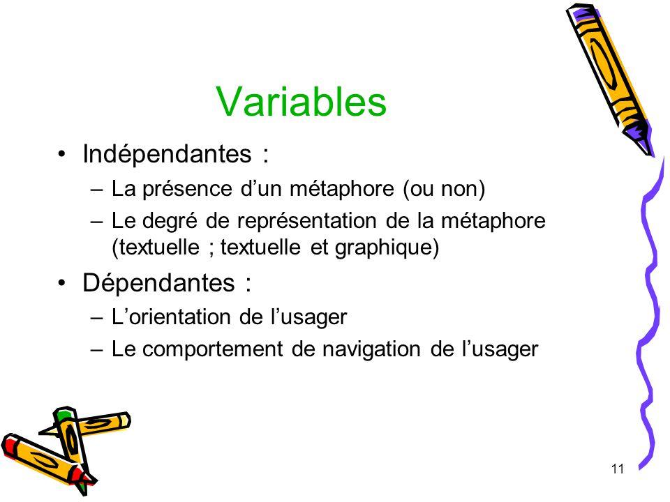 11 Variables Indépendantes : –La présence dun métaphore (ou non) –Le degré de représentation de la métaphore (textuelle ; textuelle et graphique) Dépendantes : –Lorientation de lusager –Le comportement de navigation de lusager