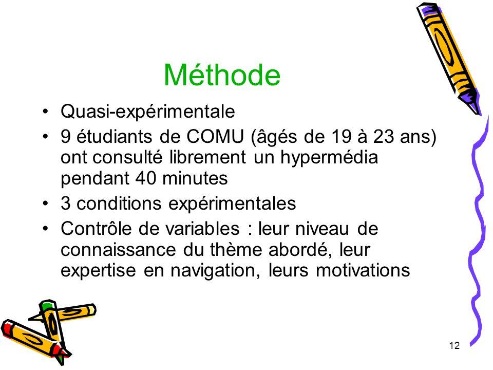 12 Méthode Quasi-expérimentale 9 étudiants de COMU (âgés de 19 à 23 ans) ont consulté librement un hypermédia pendant 40 minutes 3 conditions expérimentales Contrôle de variables : leur niveau de connaissance du thème abordé, leur expertise en navigation, leurs motivations