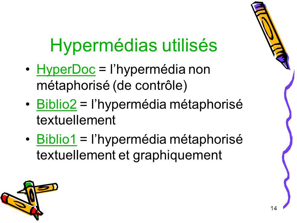 14 Hypermédias utilisés HyperDoc = lhypermédia non métaphorisé (de contrôle)HyperDoc Biblio2 = lhypermédia métaphorisé textuellementBiblio2 Biblio1 = lhypermédia métaphorisé textuellement et graphiquementBiblio1