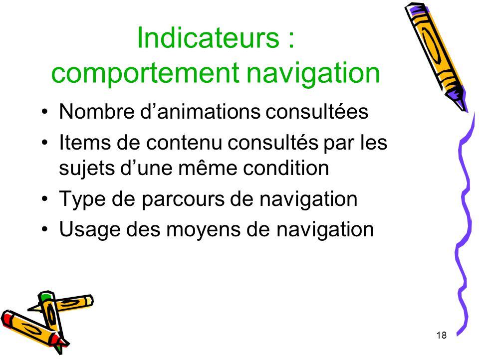 18 Indicateurs : comportement navigation Nombre danimations consultées Items de contenu consultés par les sujets dune même condition Type de parcours de navigation Usage des moyens de navigation