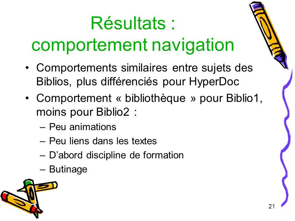 21 Résultats : comportement navigation Comportements similaires entre sujets des Biblios, plus différenciés pour HyperDoc Comportement « bibliothèque » pour Biblio1, moins pour Biblio2 : –Peu animations –Peu liens dans les textes –Dabord discipline de formation –Butinage