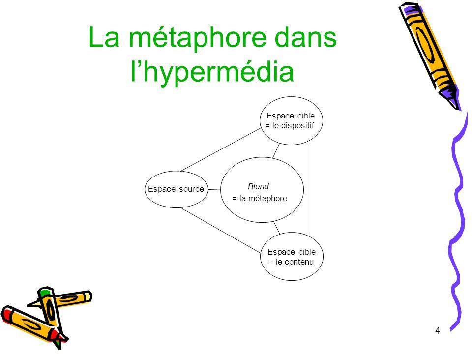 5 La métaphore dans lhypermédia La métaphore hypertextuelle