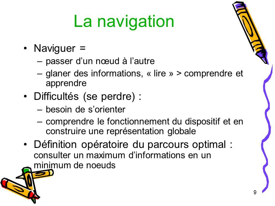 9 La navigation Naviguer = –passer dun nœud à lautre –glaner des informations, « lire » > comprendre et apprendre Difficultés (se perdre) : –besoin de sorienter –comprendre le fonctionnement du dispositif et en construire une représentation globale Définition opératoire du parcours optimal : consulter un maximum dinformations en un minimum de noeuds