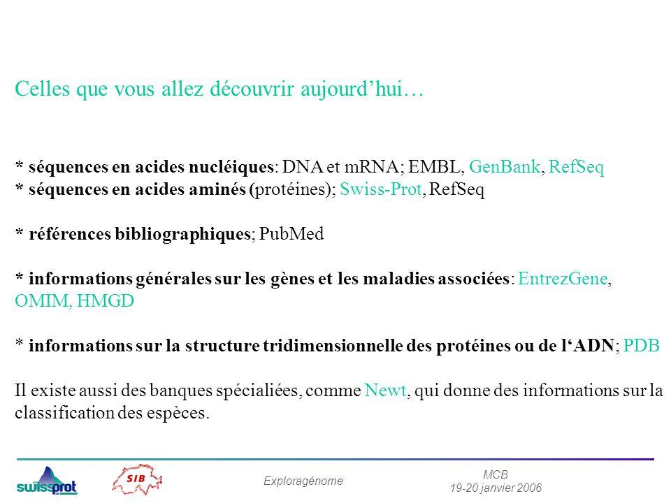 MCB 19-20 janvier 2006 Exploragénome Celles que vous allez découvrir aujourdhui… * séquences en acides nucléiques: DNA et mRNA; EMBL, GenBank, RefSeq * séquences en acides aminés (protéines); Swiss-Prot, RefSeq * références bibliographiques; PubMed * informations générales sur les gènes et les maladies associées: EntrezGene, OMIM, HMGD * informations sur la structure tridimensionnelle des protéines ou de lADN; PDB Il existe aussi des banques spécialiées, comme Newt, qui donne des informations sur la classification des espèces.