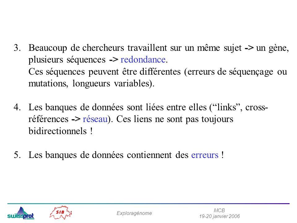 MCB 19-20 janvier 2006 Exploragénome -> -> 3. Beaucoup de chercheurs travaillent sur un même sujet -> un gène, plusieurs séquences -> redondance. Ces
