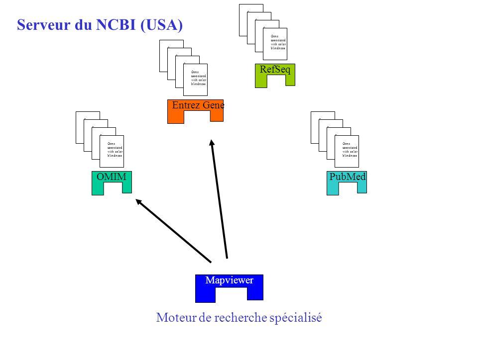Moteur de recherche spécialisé OMIM Entrez Gene RefSeq Serveur du NCBI (USA) PubMed Mapviewer Gene associated with color blindness