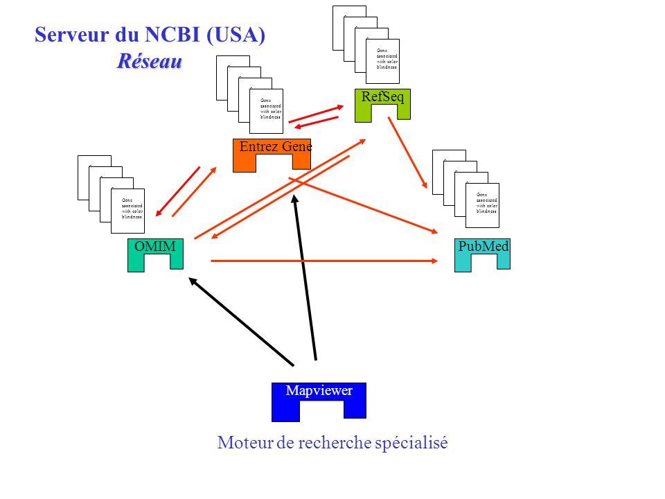 Moteur de recherche spécialisé OMIM Entrez Gene RefSeq Serveur du NCBI (USA)Réseau PubMed Mapviewer Gene associated with color blindness