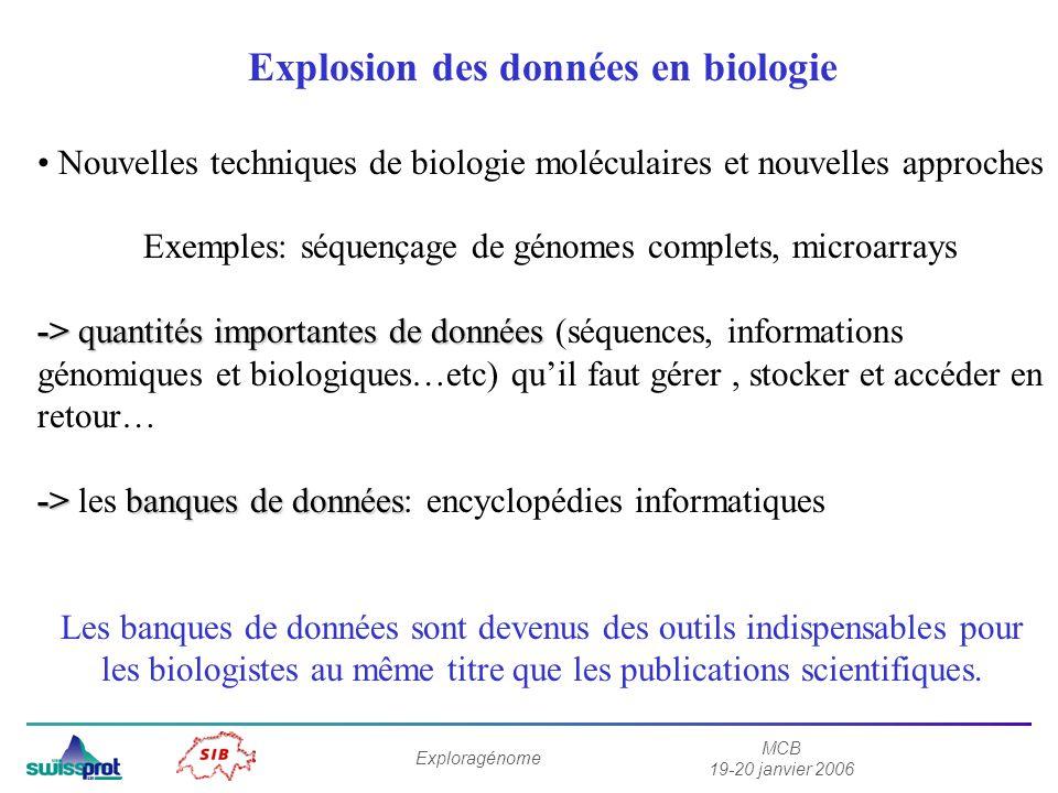 MCB 19-20 janvier 2006 Exploragénome Explosion des données en biologie Nouvelles techniques de biologie moléculaires et nouvelles approches Exemples: