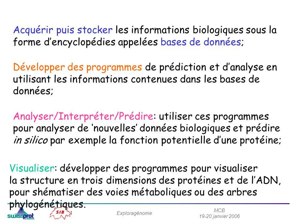 MCB 19-20 janvier 2006 Exploragénome Acquérir puis stocker les informations biologiques sous la forme dencyclopédies appelées bases de données; Visual