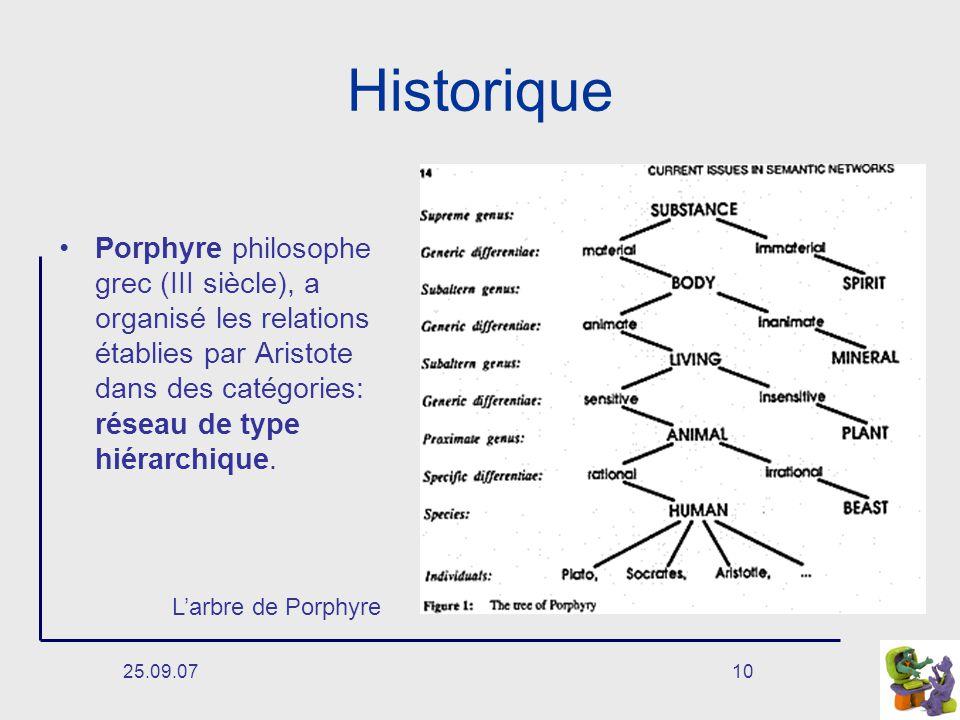 25.09.0710 Historique Porphyre philosophe grec (III siècle), a organisé les relations établies par Aristote dans des catégories: réseau de type hiérarchique.