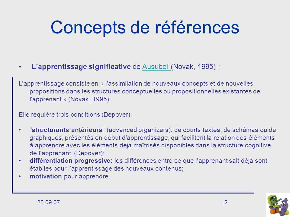 25.09.0712 Concepts de références Lapprentissage significative de Ausubel (Novak, 1995) :Ausubel Lapprentissage consiste en « l assimilation de nouveaux concepts et de nouvelles propositions dans les structures conceptuelles ou propositionnelles existantes de l apprenant » (Novak, 1995).