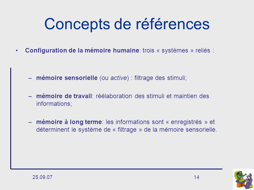 25.09.0714 Concepts de références Configuration de la mémoire humaine: trois « systèmes » reliés : –mémoire sensorielle (ou active) : filtrage des stimuli; –mémoire de travail: réélaboration des stimuli et maintien des informations; –mémoire à long terme: les informations sont « enregistrés » et déterminent le système de « filtrage » de la mémoire sensorielle.
