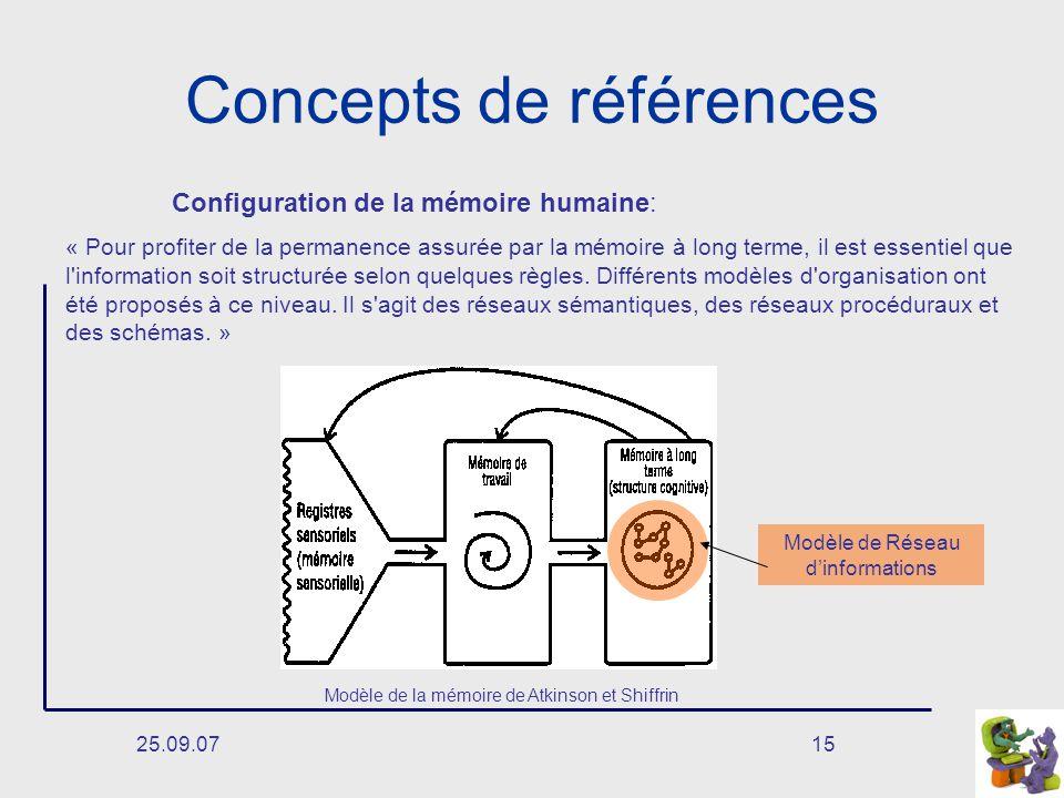 25.09.0715 Concepts de références Modèle de la mémoire de Atkinson et Shiffrin Configuration de la mémoire humaine: « Pour profiter de la permanence assurée par la mémoire à long terme, il est essentiel que l information soit structurée selon quelques règles.