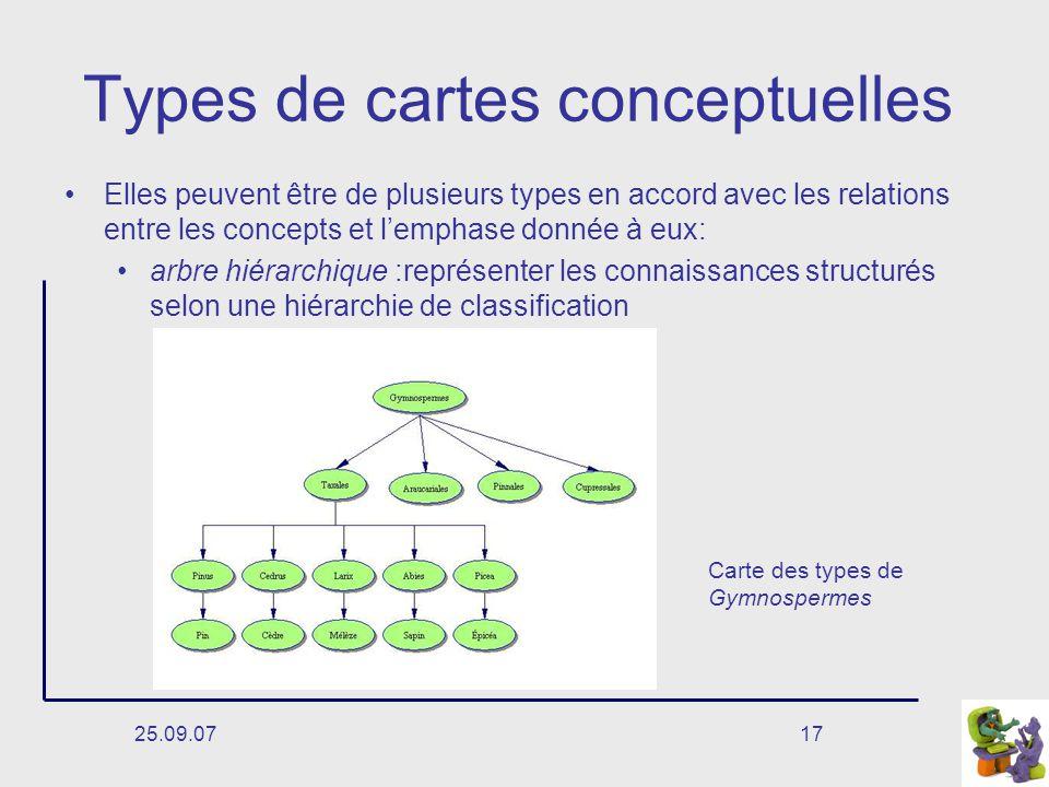 25.09.0717 Types de cartes conceptuelles Elles peuvent être de plusieurs types en accord avec les relations entre les concepts et lemphase donnée à eux: arbre hiérarchique :représenter les connaissances structurés selon une hiérarchie de classification Carte des types de Gymnospermes
