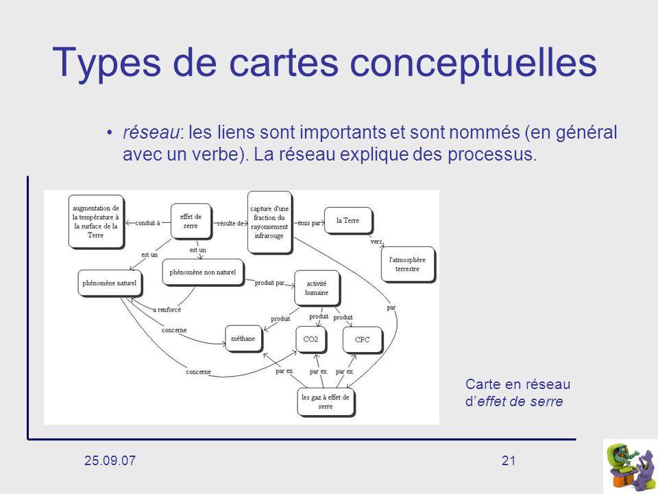 25.09.0721 Types de cartes conceptuelles réseau: les liens sont importants et sont nommés (en général avec un verbe).
