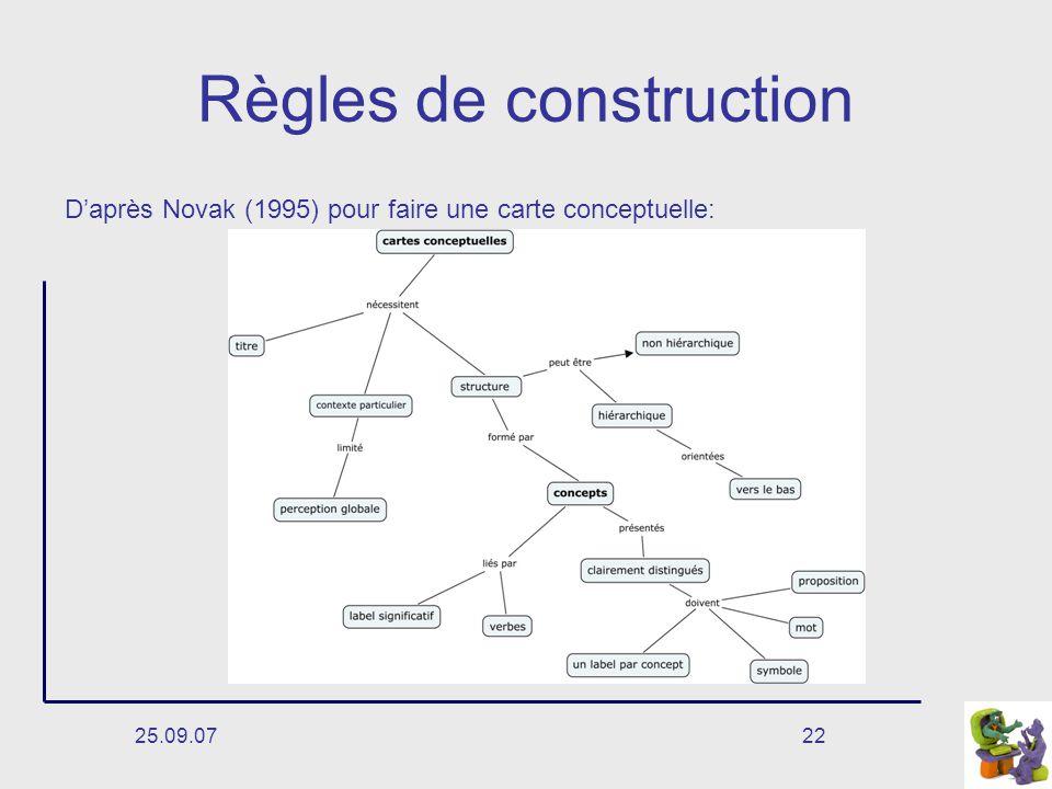 25.09.0722 Règles de construction Daprès Novak (1995) pour faire une carte conceptuelle: