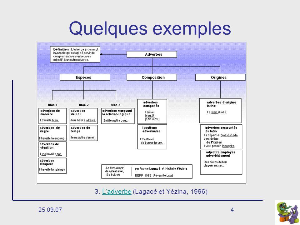 25.09.074 Quelques exemples 3. Ladverbe (Lagacé et Yézina, 1996)Ladverbe
